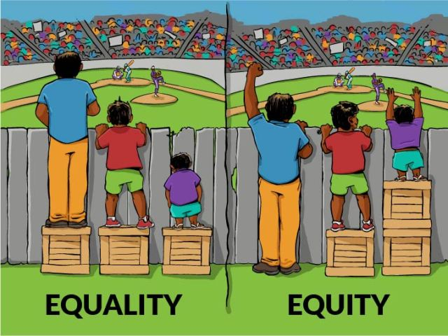 Equity vs. Equality | Master Teaching