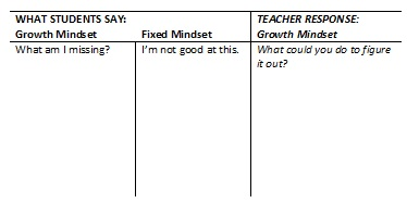 growth-mindset-try-it-out